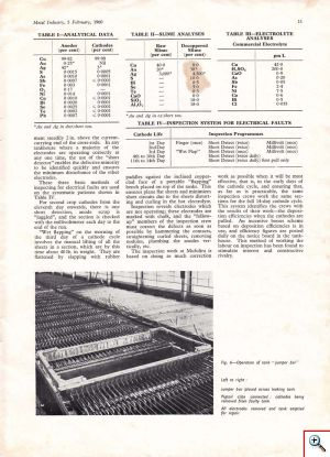 Electrolytic Refining of Copper - Page 11